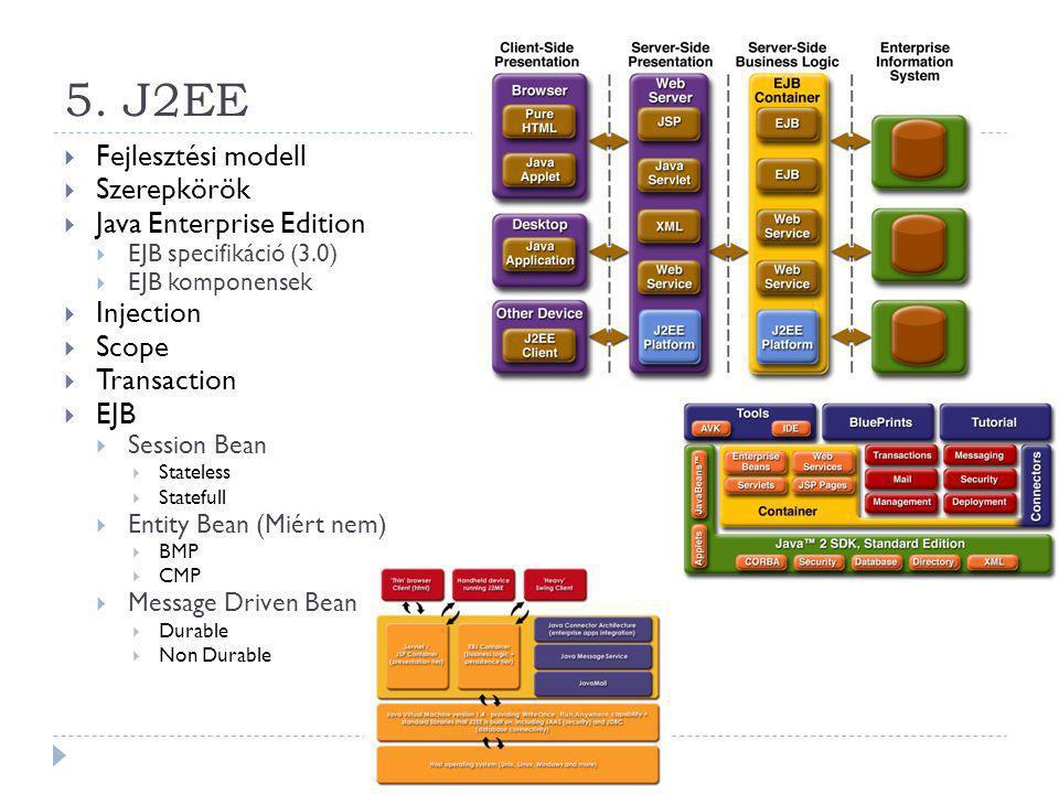 5. J2EE  Fejlesztési modell  Szerepkörök  Java Enterprise Edition  EJB specifikáció (3.0)  EJB komponensek  Injection  Scope  Transaction  EJ