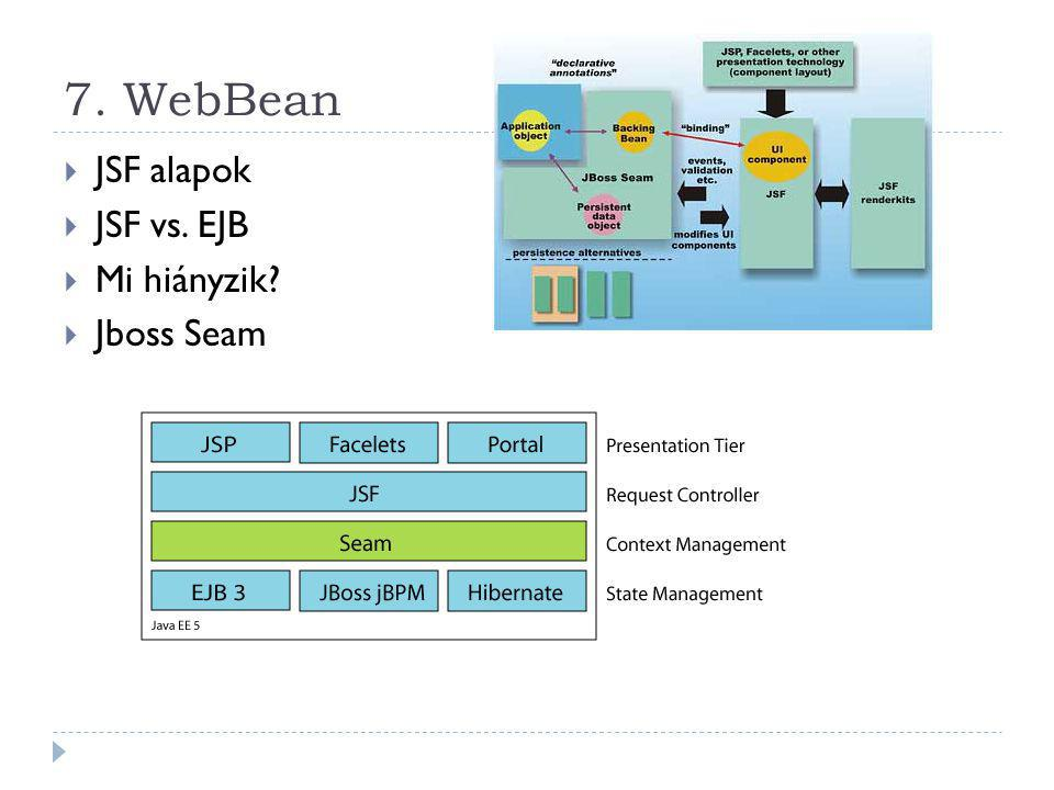 7. WebBean  JSF alapok  JSF vs. EJB  Mi hiányzik?  Jboss Seam