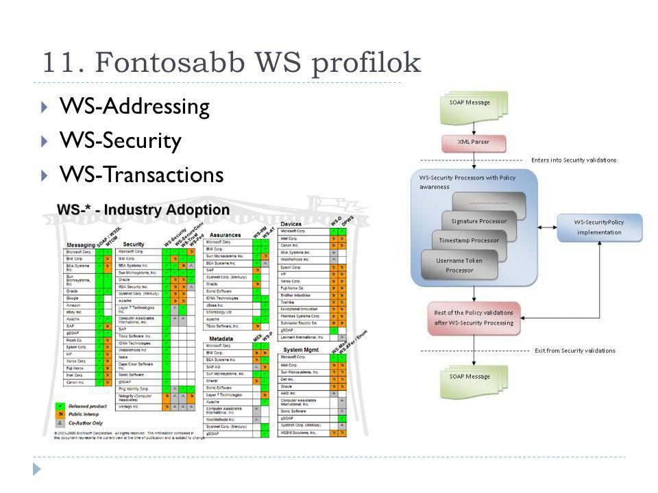 11. Fontosabb WS profilok  WS-Addressing  WS-Security  WS-Transactions