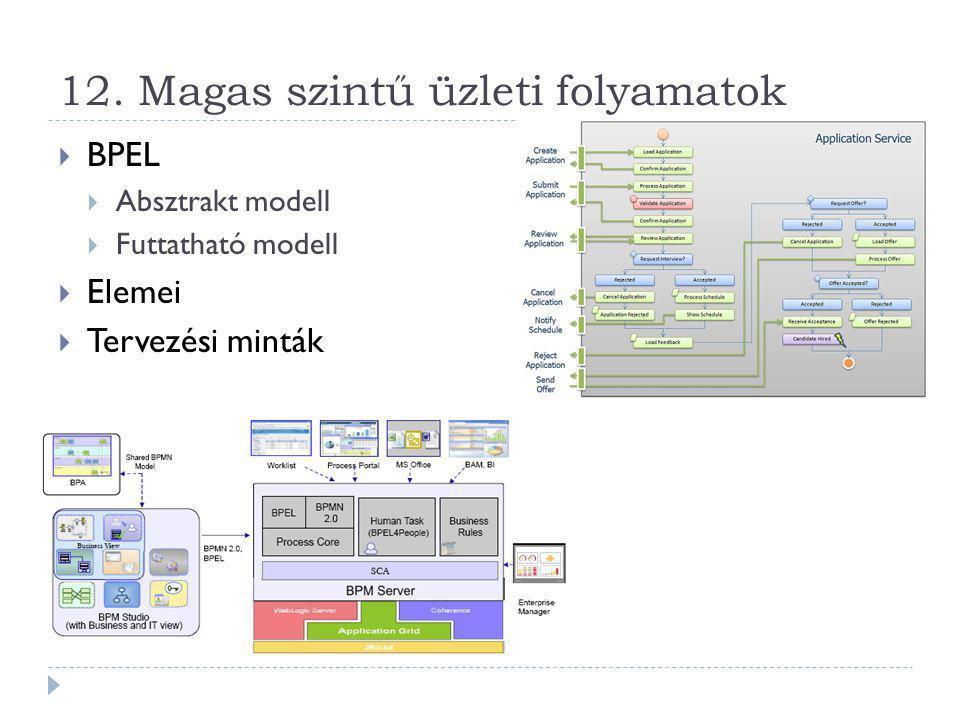 12. Magas szintű üzleti folyamatok  BPEL  Absztrakt modell  Futtatható modell  Elemei  Tervezési minták