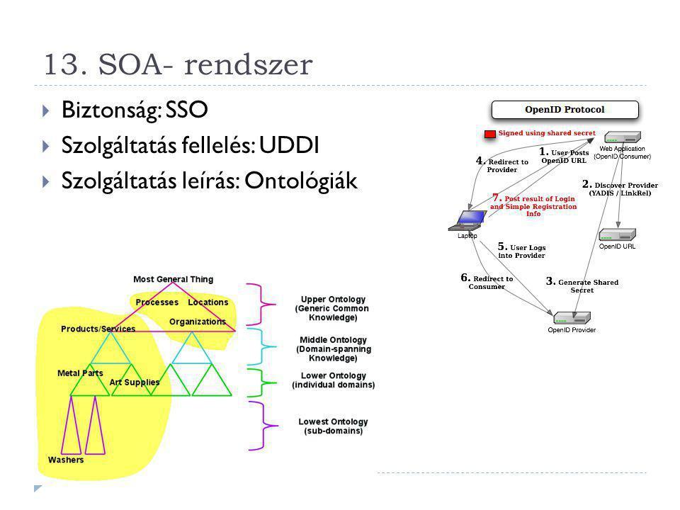 13. SOA- rendszer  Biztonság: SSO  Szolgáltatás fellelés: UDDI  Szolgáltatás leírás: Ontológiák