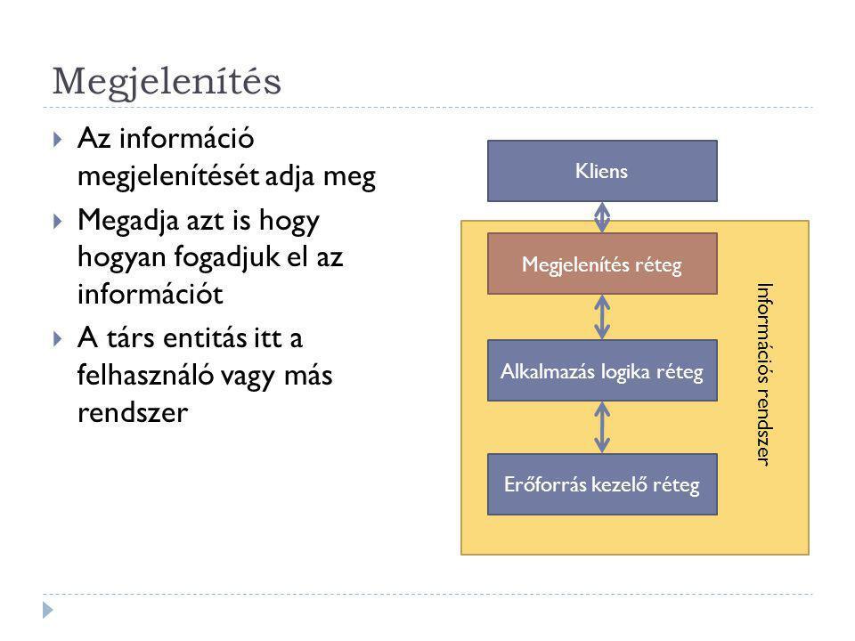 Megjelenítés  Az információ megjelenítését adja meg  Megadja azt is hogy hogyan fogadjuk el az információt  A társ entitás itt a felhasználó vagy más rendszer Megjelenítés réteg Alkalmazás logika réteg Erőforrás kezelő réteg Kliens Információs rendszer