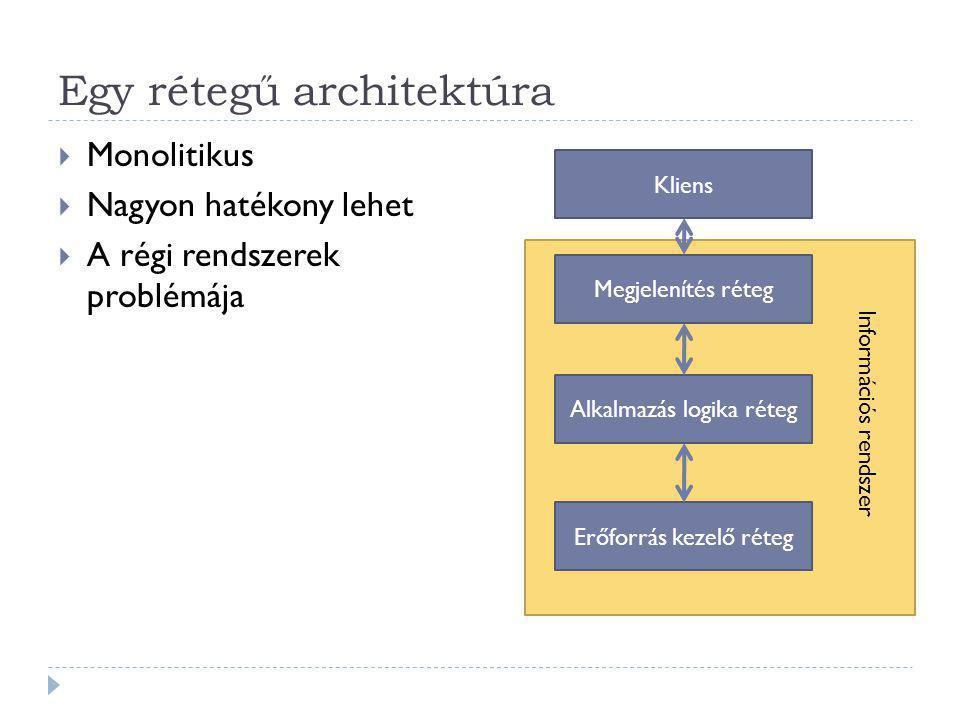 Egy rétegű architektúra  Monolitikus  Nagyon hatékony lehet  A régi rendszerek problémája Megjelenítés réteg Alkalmazás logika réteg Erőforrás kezelő réteg Kliens Információs rendszer