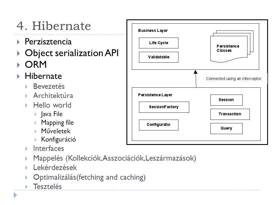 4. Hibernate  Perzisztencia  Object serialization API  ORM  Hibernate  Bevezetés  Architektúra  Hello world  Java File  Mapping file  Művele