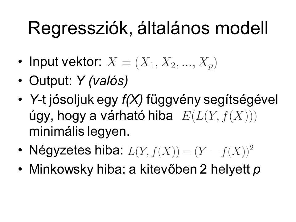 Regressziók, általános modell Input vektor: Output: Y (valós) Y-t jósoljuk egy f(X) függvény segítségével úgy, hogy a várható hiba minimális legyen. N