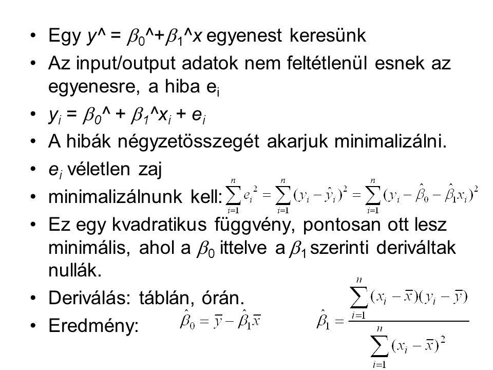 Egy y^ =  0 ^+  1 ^x egyenest keresünk Az input/output adatok nem feltétlenül esnek az egyenesre, a hiba e i y i =  0 ^ +  1 ^x i + e i A hibák né