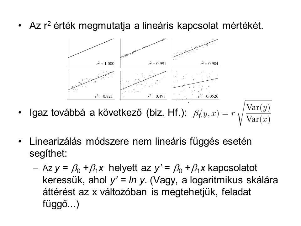 Az r 2 érték megmutatja a lineáris kapcsolat mértékét. Igaz továbbá a következő (biz. Hf.): Linearizálás módszere nem lineáris függés esetén segíthet: