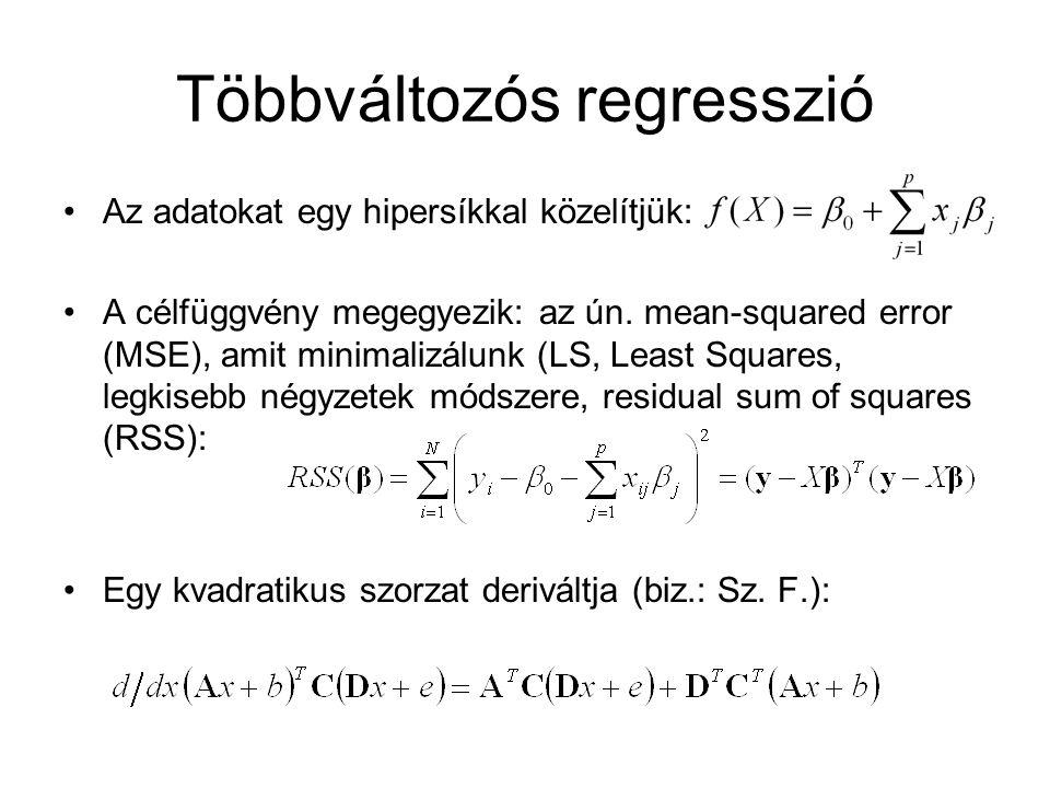 Többváltozós regresszió Az adatokat egy hipersíkkal közelítjük: A célfüggvény megegyezik: az ún. mean-squared error (MSE), amit minimalizálunk (LS, Le