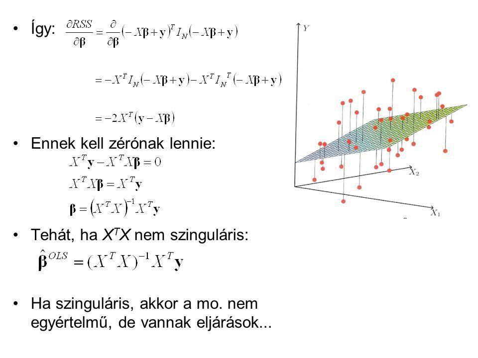 Így: Ennek kell zérónak lennie: Tehát, ha X T X nem szinguláris: Ha szinguláris, akkor a mo. nem egyértelmű, de vannak eljárások...