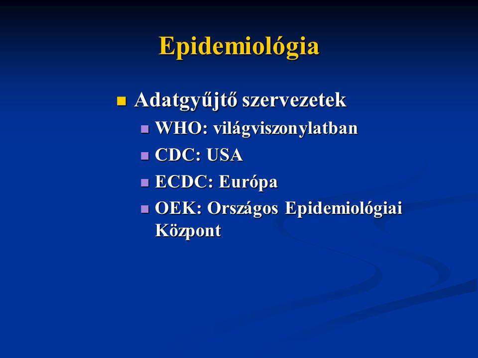 Epidemiológia Adatgyűjtő szervezetek Adatgyűjtő szervezetek WHO: világviszonylatban WHO: világviszonylatban CDC: USA CDC: USA ECDC: Európa ECDC: Európa OEK: Országos Epidemiológiai Központ OEK: Országos Epidemiológiai Központ