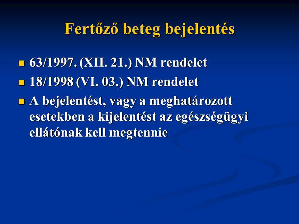 Fertőző beteg bejelentés 63/1997.(XII. 21.) NM rendelet 63/1997.