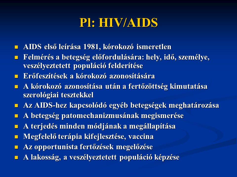 Pl: HIV/AIDS AIDS első leírása 1981, kórokozó ismeretlen AIDS első leírása 1981, kórokozó ismeretlen Felmérés a betegség előfordulására: hely, idő, személye, veszélyeztetett populáció felderítése Felmérés a betegség előfordulására: hely, idő, személye, veszélyeztetett populáció felderítése Erőfeszítések a kórokozó azonosítására Erőfeszítések a kórokozó azonosítására A kórokozó azonosítása után a fertőzöttség kimutatása szerológiai tesztekkel A kórokozó azonosítása után a fertőzöttség kimutatása szerológiai tesztekkel Az AIDS-hez kapcsolódó egyéb betegségek meghatározása Az AIDS-hez kapcsolódó egyéb betegségek meghatározása A betegség patomechanizmusának megismerése A betegség patomechanizmusának megismerése A terjedés minden módjának a megállapítása A terjedés minden módjának a megállapítása Megfelelő terápia kifejlesztése, vaccina Megfelelő terápia kifejlesztése, vaccina Az opportunista fertőzések megelőzése Az opportunista fertőzések megelőzése A lakosság, a veszélyeztetett populáció képzése A lakosság, a veszélyeztetett populáció képzése