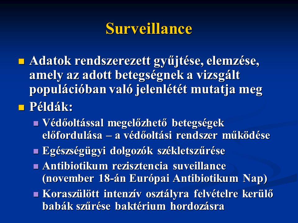 Surveillance Adatok rendszerezett gyűjtése, elemzése, amely az adott betegségnek a vizsgált populációban való jelenlétét mutatja meg Adatok rendszerezett gyűjtése, elemzése, amely az adott betegségnek a vizsgált populációban való jelenlétét mutatja meg Példák: Példák: Védőoltással megelőzhető betegségek előfordulása – a védőoltási rendszer működése Védőoltással megelőzhető betegségek előfordulása – a védőoltási rendszer működése Egészségügyi dolgozók székletszűrése Egészségügyi dolgozók székletszűrése Antibiotikum rezisztencia suveillance (november 18-án Európai Antibiotikum Nap) Antibiotikum rezisztencia suveillance (november 18-án Európai Antibiotikum Nap) Koraszülött intenzív osztályra felvételre kerülő babák szűrése baktérium hordozásra Koraszülött intenzív osztályra felvételre kerülő babák szűrése baktérium hordozásra