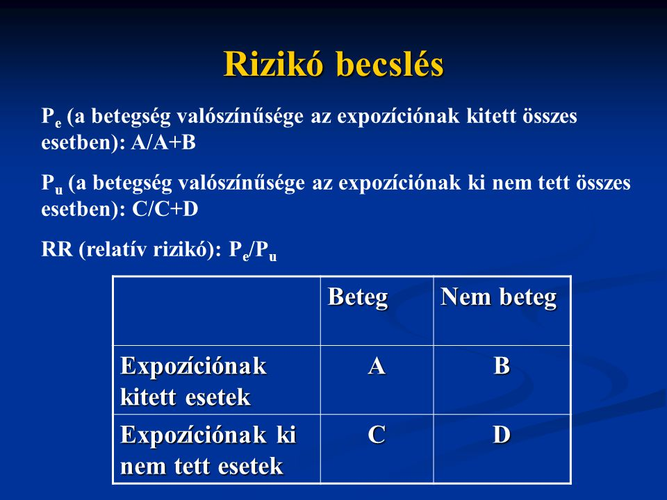 Rizikó becslés Beteg Nem beteg Expozíciónak kitett esetek AB Expozíciónak ki nem tett esetek CD P e (a betegség valószínűsége az expozíciónak kitett összes esetben): A/A+B P u (a betegség valószínűsége az expozíciónak ki nem tett összes esetben): C/C+D RR (relatív rizikó): P e /P u
