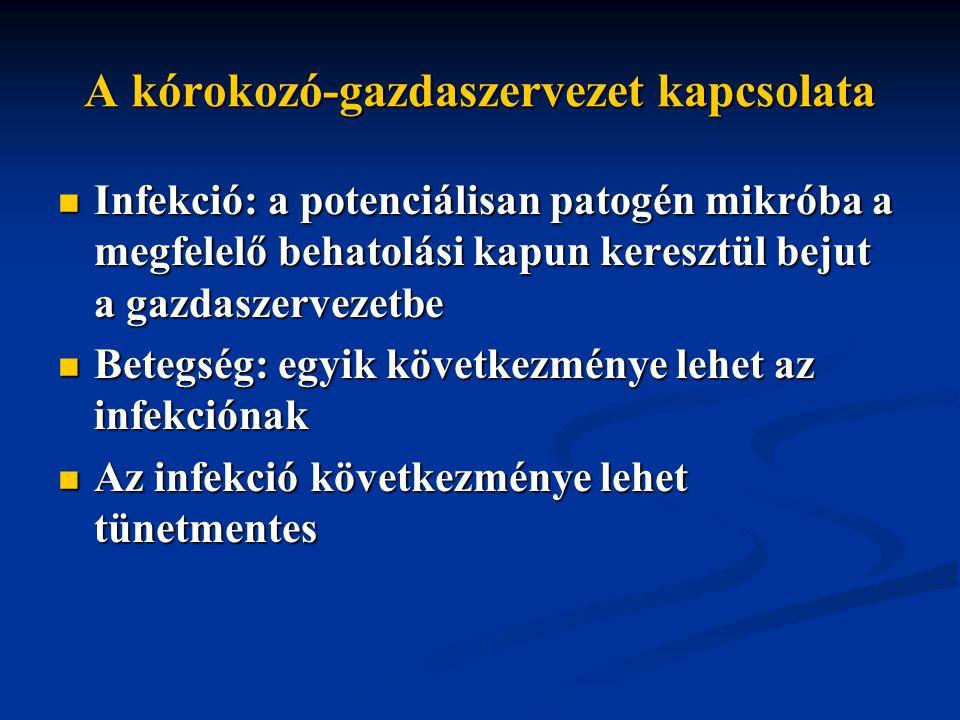 A kórokozó-gazdaszervezet kapcsolata Infekció: a potenciálisan patogén mikróba a megfelelő behatolási kapun keresztül bejut a gazdaszervezetbe Infekció: a potenciálisan patogén mikróba a megfelelő behatolási kapun keresztül bejut a gazdaszervezetbe Betegség: egyik következménye lehet az infekciónak Betegség: egyik következménye lehet az infekciónak Az infekció következménye lehet tünetmentes Az infekció következménye lehet tünetmentes