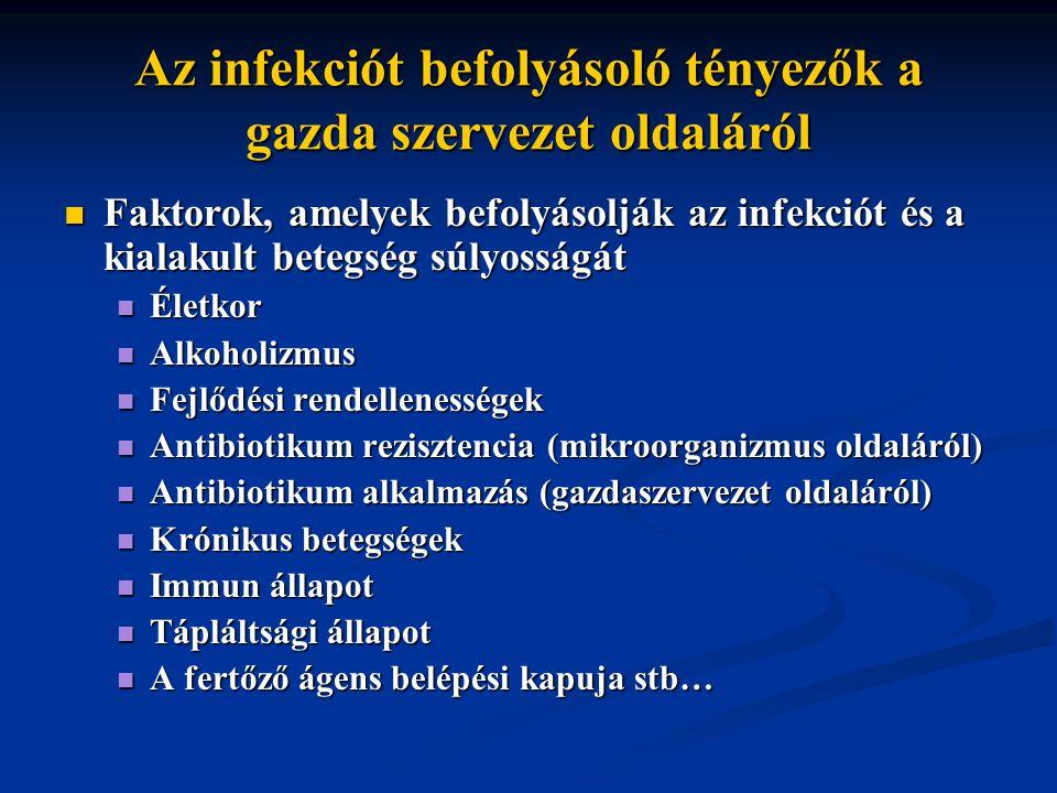 Az infekciót befolyásoló tényezők a gazda szervezet oldaláról Faktorok, amelyek befolyásolják az infekciót és a kialakult betegség súlyosságát Faktorok, amelyek befolyásolják az infekciót és a kialakult betegség súlyosságát Életkor Életkor Alkoholizmus Alkoholizmus Fejlődési rendellenességek Fejlődési rendellenességek Antibiotikum rezisztencia (mikroorganizmus oldaláról) Antibiotikum rezisztencia (mikroorganizmus oldaláról) Antibiotikum alkalmazás (gazdaszervezet oldaláról) Antibiotikum alkalmazás (gazdaszervezet oldaláról) Krónikus betegségek Krónikus betegségek Immun állapot Immun állapot Tápláltsági állapot Tápláltsági állapot A fertőző ágens belépési kapuja stb… A fertőző ágens belépési kapuja stb…