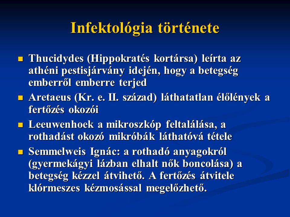 Infektológia története Thucidydes (Hippokratés kortársa) leírta az athéni pestisjárvány idején, hogy a betegség emberről emberre terjed Thucidydes (Hippokratés kortársa) leírta az athéni pestisjárvány idején, hogy a betegség emberről emberre terjed Aretaeus (Kr.