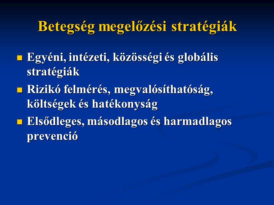 Betegség megelőzési stratégiák Egyéni, intézeti, közösségi és globális stratégiák Egyéni, intézeti, közösségi és globális stratégiák Rizikó felmérés, megvalósíthatóság, költségek és hatékonyság Rizikó felmérés, megvalósíthatóság, költségek és hatékonyság Elsődleges, másodlagos és harmadlagos prevenció Elsődleges, másodlagos és harmadlagos prevenció