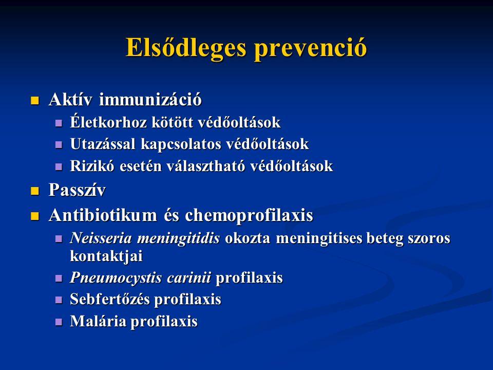 Elsődleges prevenció Aktív immunizáció Aktív immunizáció Életkorhoz kötött védőoltások Életkorhoz kötött védőoltások Utazással kapcsolatos védőoltások Utazással kapcsolatos védőoltások Rizikó esetén választható védőoltások Rizikó esetén választható védőoltások Passzív Passzív Antibiotikum és chemoprofilaxis Antibiotikum és chemoprofilaxis Neisseria meningitidis okozta meningitises beteg szoros kontaktjai Neisseria meningitidis okozta meningitises beteg szoros kontaktjai Pneumocystis carinii profilaxis Pneumocystis carinii profilaxis Sebfertőzés profilaxis Sebfertőzés profilaxis Malária profilaxis Malária profilaxis