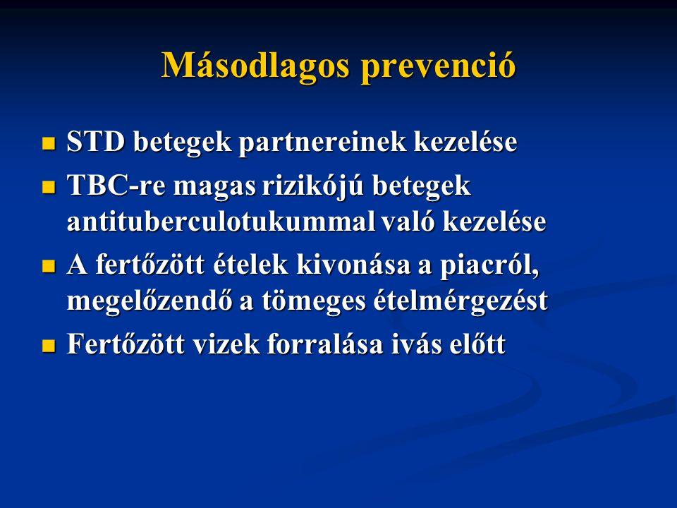 Másodlagos prevenció STD betegek partnereinek kezelése STD betegek partnereinek kezelése TBC-re magas rizikójú betegek antituberculotukummal való kezelése TBC-re magas rizikójú betegek antituberculotukummal való kezelése A fertőzött ételek kivonása a piacról, megelőzendő a tömeges ételmérgezést A fertőzött ételek kivonása a piacról, megelőzendő a tömeges ételmérgezést Fertőzött vizek forralása ivás előtt Fertőzött vizek forralása ivás előtt