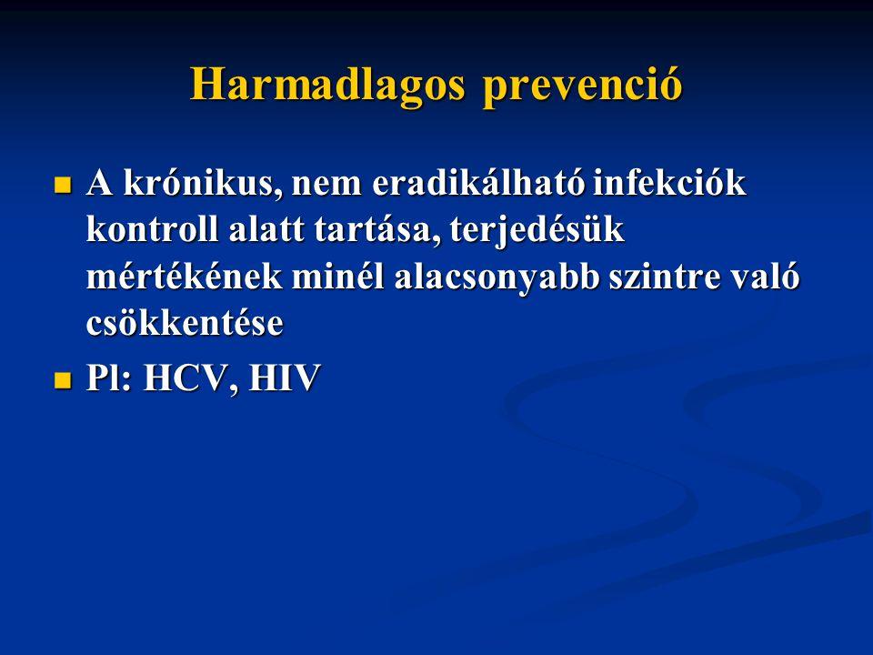 Harmadlagos prevenció A krónikus, nem eradikálható infekciók kontroll alatt tartása, terjedésük mértékének minél alacsonyabb szintre való csökkentése A krónikus, nem eradikálható infekciók kontroll alatt tartása, terjedésük mértékének minél alacsonyabb szintre való csökkentése Pl: HCV, HIV Pl: HCV, HIV