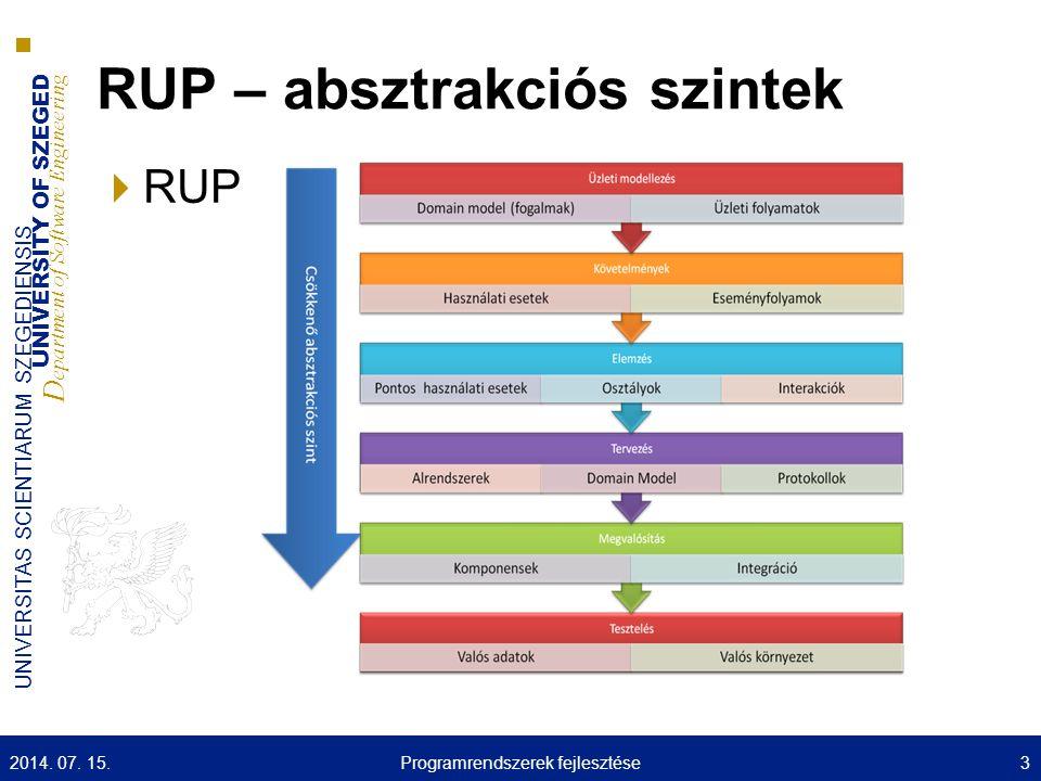 UNIVERSITY OF SZEGED D epartment of Software Engineering UNIVERSITAS SCIENTIARUM SZEGEDIENSIS 14.