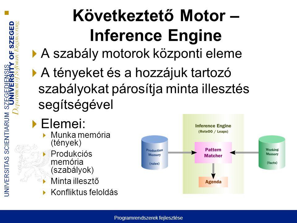 UNIVERSITY OF SZEGED D epartment of Software Engineering UNIVERSITAS SCIENTIARUM SZEGEDIENSIS Következtető Motor – Inference Engine  A szabály motorok központi eleme  A tényeket és a hozzájuk tartozó szabályokat párosítja minta illesztés segítségével  Elemei:  Munka memória (tények)  Produkciós memória (szabályok)  Minta illesztő  Konfliktus feloldás Programrendszerek fejlesztése
