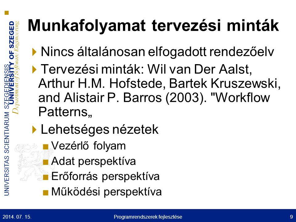 UNIVERSITY OF SZEGED D epartment of Software Engineering UNIVERSITAS SCIENTIARUM SZEGEDIENSIS Munkafolyamat tervezési minták  Nincs általánosan elfogadott rendezőelv  Tervezési minták: Wil van Der Aalst, Arthur H.M.