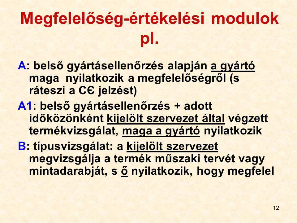 12 Megfelelőség-értékelési modulok pl.