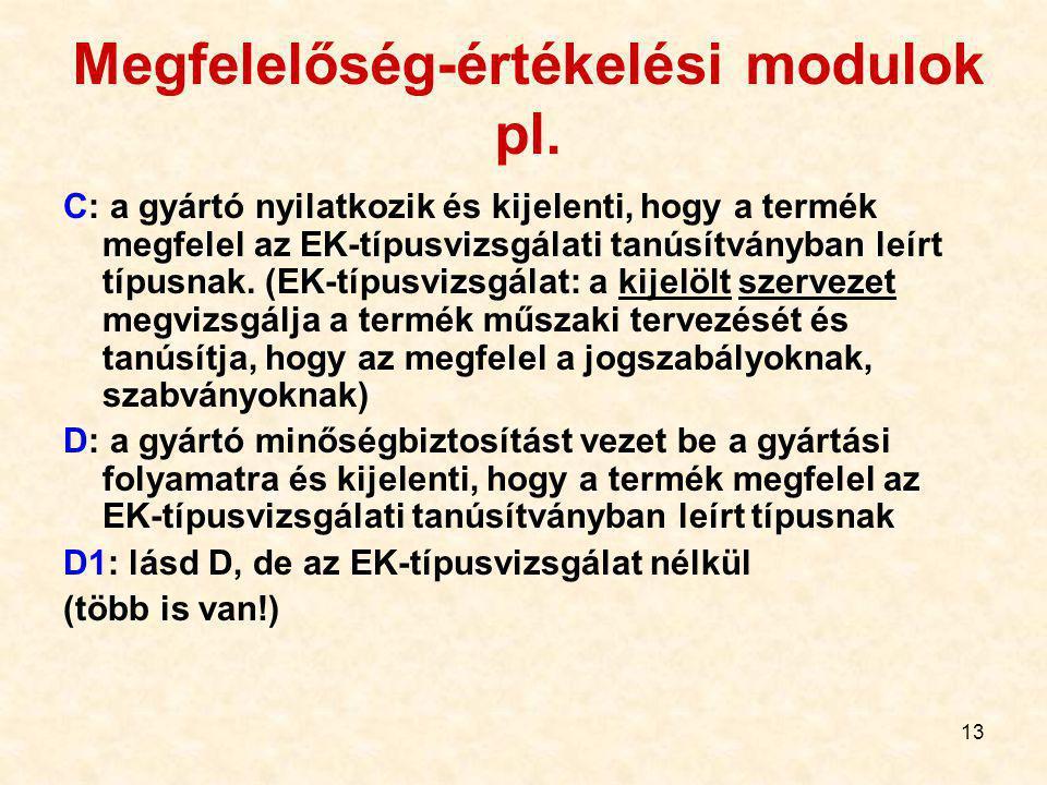 13 Megfelelőség-értékelési modulok pl.