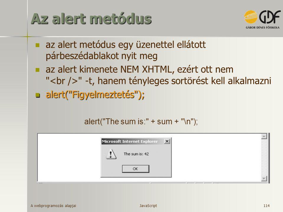 A webprogramozás alapjai 114 Az alert metódus az alert metódus egy üzenettel ellátott párbeszédablakot nyit meg az alert kimenete NEM XHTML, ezért ott