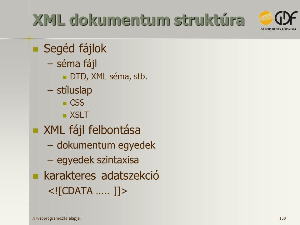 A webprogramozás alapjai 150 XML dokumentum struktúra Segéd fájlok –séma fájl DTD, XML séma, stb. –stíluslap CSS XSLT XML fájl felbontása –dokumentum