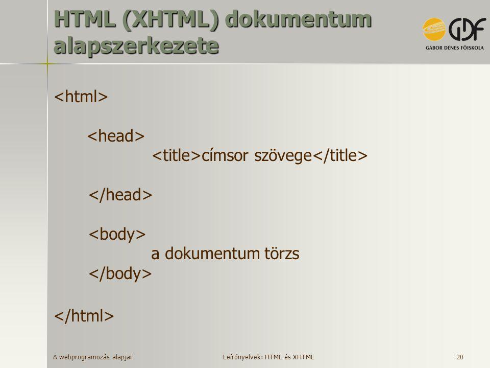 A webprogramozás alapjai 20 HTML (XHTML) dokumentum alapszerkezete címsor szövege a dokumentum törzs Leírónyelvek: HTML és XHTML