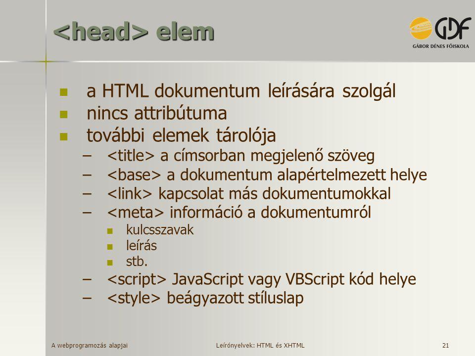 A webprogramozás alapjai 21 elem elem a HTML dokumentum leírására szolgál nincs attribútuma további elemek tárolója – a címsorban megjelenő szöveg – a