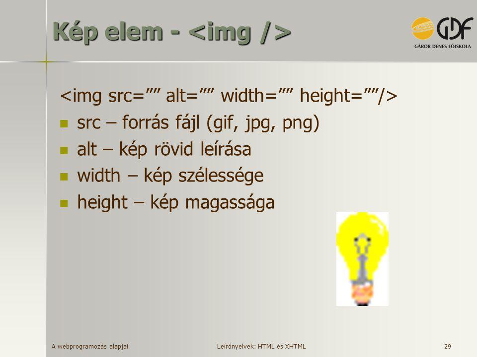 A webprogramozás alapjai 29 Kép elem - Kép elem - src – forrás fájl (gif, jpg, png) alt – kép rövid leírása width – kép szélessége height – kép magass