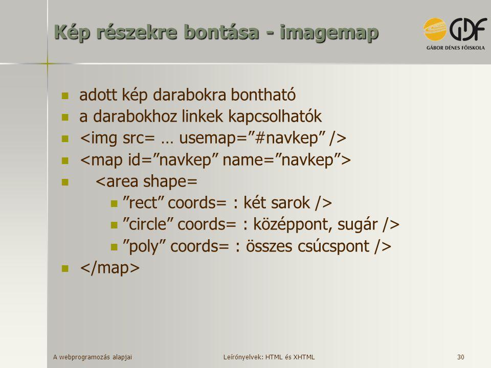 """A webprogramozás alapjai 30 Kép részekre bontása - imagemap adott kép darabokra bontható a darabokhoz linkek kapcsolhatók <area shape= """"rect"""" coords="""