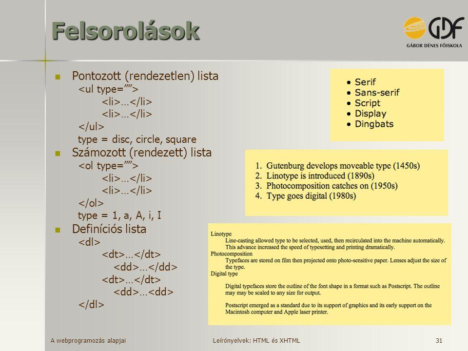 A webprogramozás alapjai 31Felsorolások Pontozott (rendezetlen) lista … type = disc, circle, square Számozott (rendezett) lista … type = 1, a, A, i, I