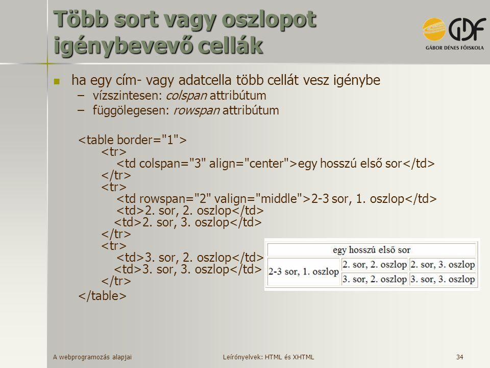 A webprogramozás alapjai 34 Több sort vagy oszlopot igénybevevő cellák ha egy cím- vagy adatcella több cellát vesz igénybe –vízszintesen: colspan attr