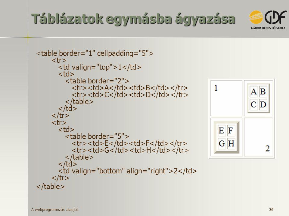 A webprogramozás alapjai 36 Táblázatok egymásba ágyazása 1 A B C D E F G H 2