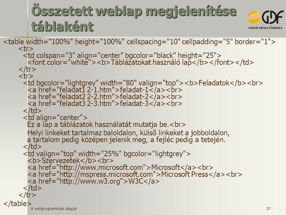 A webprogramozás alapjai 37 Összetett weblap megjelenítése táblaként Táblázatokat használó lap Feladatok feladat-1 feladat-2 feladat-3 Ez a lap a tábl