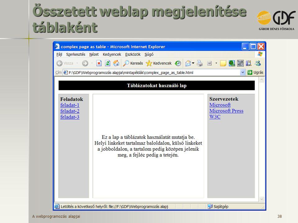 A webprogramozás alapjai 38 Összetett weblap megjelenítése táblaként
