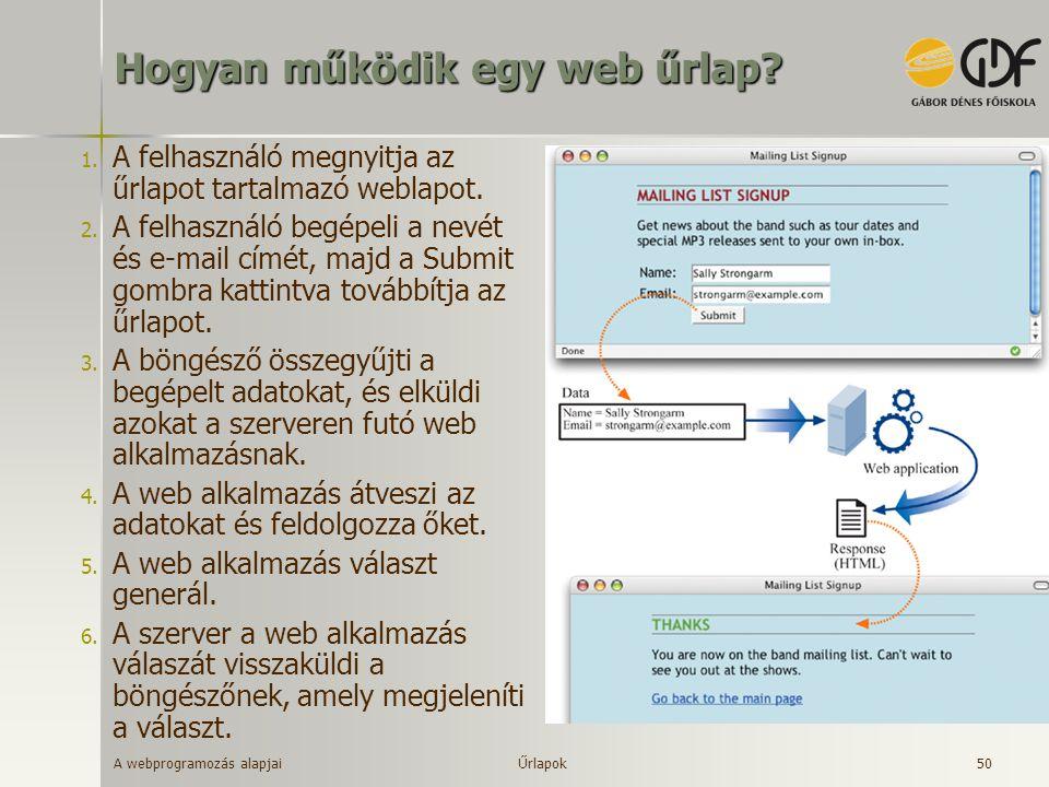 A webprogramozás alapjai 50 Hogyan működik egy web űrlap? 1. A felhasználó megnyitja az űrlapot tartalmazó weblapot. 2. A felhasználó begépeli a nevét