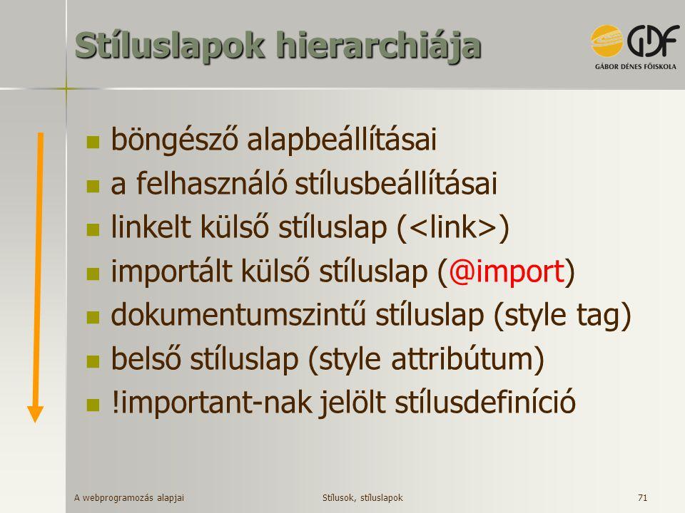 A webprogramozás alapjai 71 Stíluslapok hierarchiája böngésző alapbeállításai a felhasználó stílusbeállításai linkelt külső stíluslap ( ) importált kü