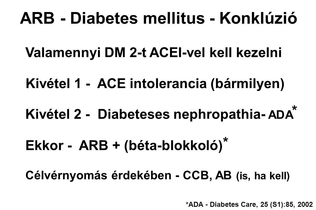 ARB - Nephroprotectio főbb klinikai vizsgálatok Vizsgálat HatóanyagVégpontStatusBetegek IRMA II RENAAL IDNT DETAIL ABCD 2V aktív befejezett aktív losartan irbesartan valsartan telmisartan DM2 + NP DM2 + MAU DM2 ESRD, 2xKr,  Vesefunkc, AU GFR változás P R I M E