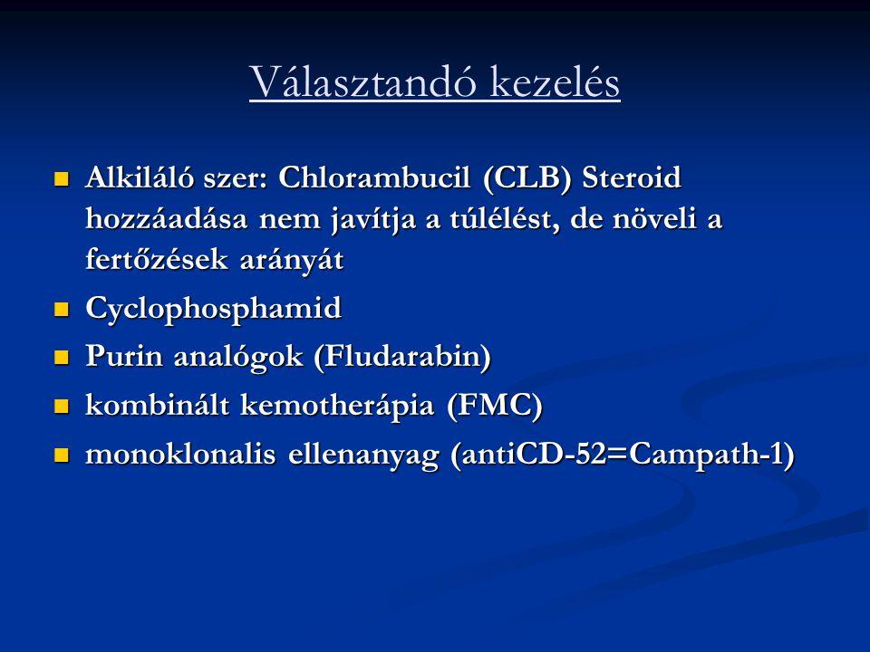 Választandó kezelés Alkiláló szer: Chlorambucil (CLB) Steroid hozzáadása nem javítja a túlélést, de növeli a fertőzések arányát Alkiláló szer: Chloram