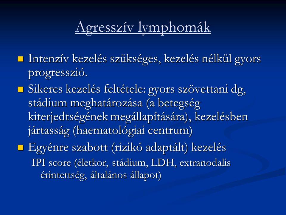 Agresszív lymphomák Intenzív kezelés szükséges, kezelés nélkül gyors progresszió. Intenzív kezelés szükséges, kezelés nélkül gyors progresszió. Sikere