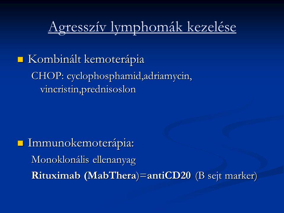 Agresszív lymphomák kezelése Kombinált kemoterápia Kombinált kemoterápia CHOP: cyclophosphamid,adriamycin, vincristin,prednisoslon Immunokemoterápia: