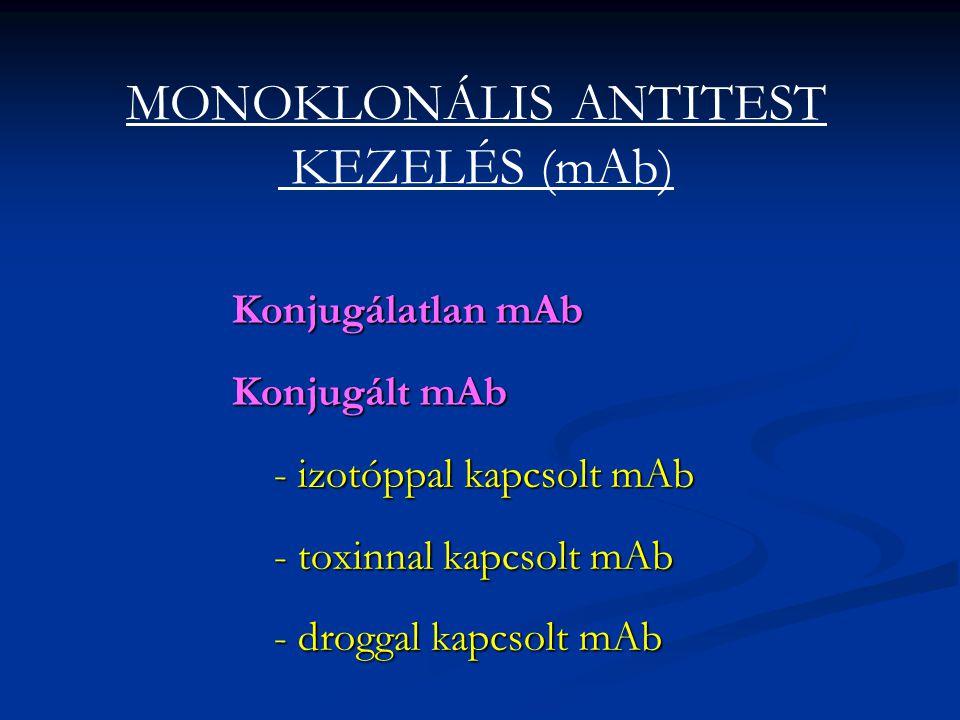 MONOKLONÁLIS ANTITEST KEZELÉS (mAb) Konjugálatlan mAb Konjugált mAb - izotóppal kapcsolt mAb - toxinnal kapcsolt mAb - droggal kapcsolt mAb