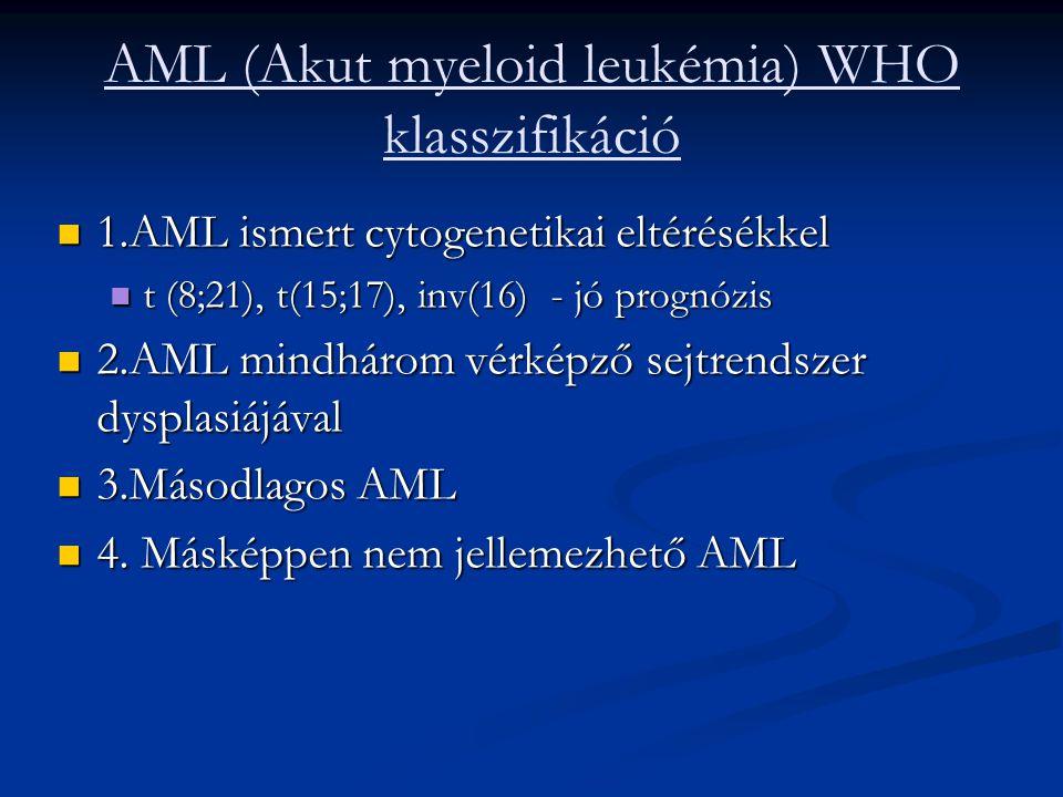 AML (Akut myeloid leukémia) WHO klasszifikáció 1.AML ismert cytogenetikai eltérésékkel 1.AML ismert cytogenetikai eltérésékkel t (8;21), t(15;17), inv