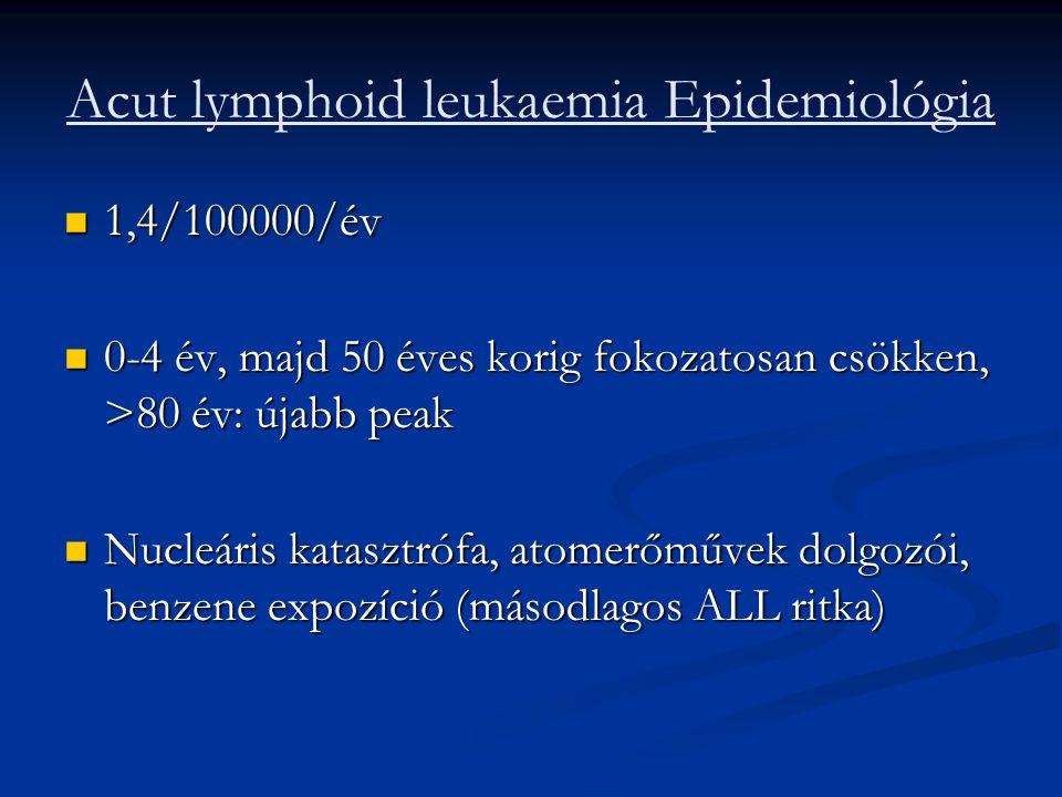 Acut lymphoid leukaemia Epidemiológia 1,4/100000/év 1,4/100000/év 0-4 év, majd 50 éves korig fokozatosan csökken, >80 év: újabb peak 0-4 év, majd 50 é